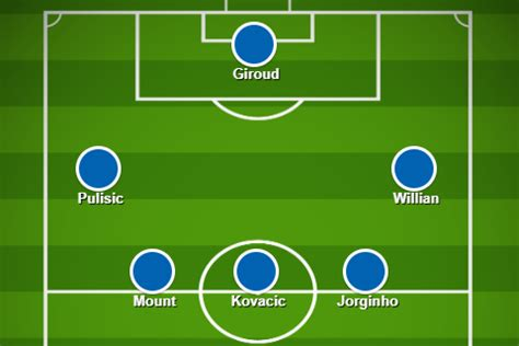 Chelsea XI vs Manchester United: Confirmed early team news ...