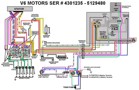 mercury outboard wiring diagrams mastertech marin
