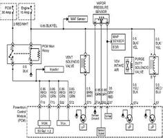 Automotive Wiring Schematic by Image Result For Automotive Electrical Symbols Chart