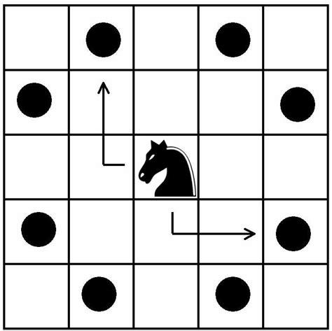 mathrecreation kixote  knights path puzzles