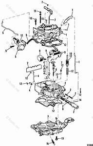 Wiring Diagram  30 Rochester 4 Barrel Carburetor Diagram