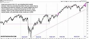 Is A Stock Market Bubble Brewing In 2017? - Investing Haven
