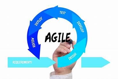 Agile Software Development Lifecycle Methodology Sales Circle