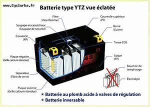Quelle Marque De Tondeuse Choisir : comment reparer batterie moto la r ponse est sur ~ Melissatoandfro.com Idées de Décoration