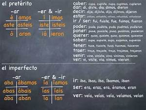 Spanish Preterite And Imperfect Verbs Chart Youtube