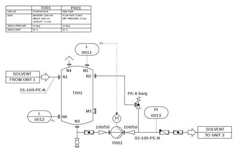 piping  instrumentation diagram wikipedia