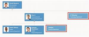 How To Display Vacancies For Org Chart In Sharepoint And