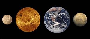 Missions that Weren't: NASA's Manned Mission to Venus ...