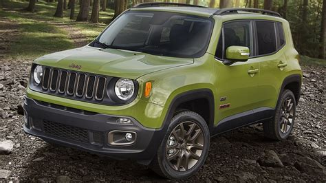 2016 Jeep Renegade 75th Anniversary Edition Review