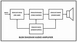 Blok Diagram Audio Amplifier