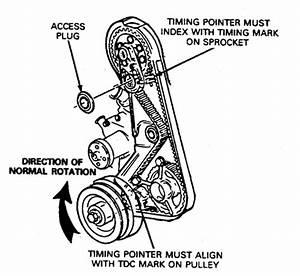 Timing Belt Settings Ford 2 3 Engine