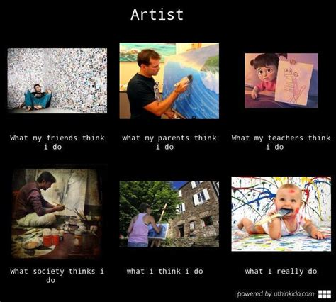 What People Think Meme - artist meme what i think i do www pixshark com images galleries with a bite