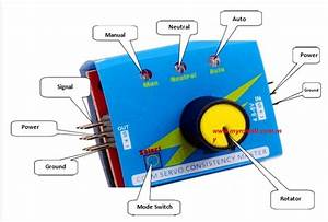 Multi Servo Motor Esc Tester Ccpm Consistency Master