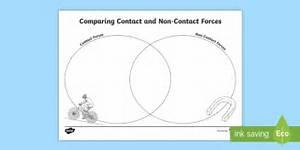 Editable Contact And Non
