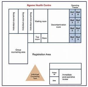 The Layout Of Ngome Health Centre  Before The Campaign