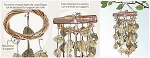 Carillon A Vent : comment fabriquer un carillon vent ooreka ~ Melissatoandfro.com Idées de Décoration