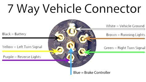 trailer plug wiring diagrams electrical website kanriinfo