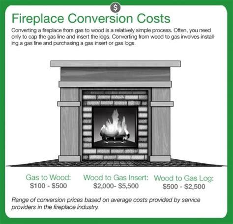 convert  gas fireplace  wood burning angies list