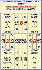 Kalyan Open Result Today Satta Kalyan Open Today In 2020