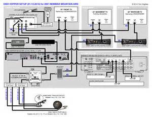 similiar dish network hopper installation diagram keywords dish hopper wiring diagram dish network installation guides