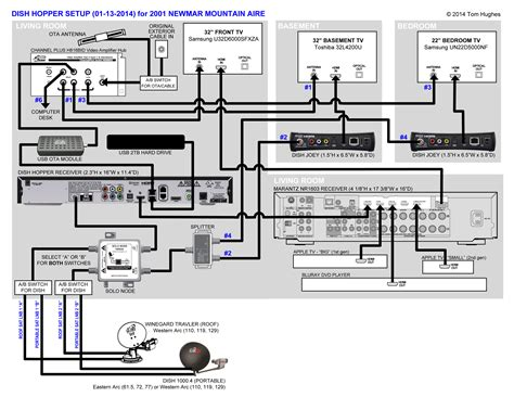 Dish Network Cable Wiring Diagram by Wiring Diagram For Dish Network Wally