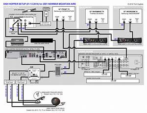 Wiring Diagram For Dish Network Wally