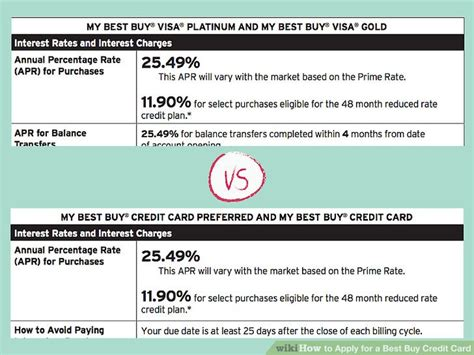 I owe on 3 of my 4 credit cards. How to Apply for a Best Buy Credit Card: 10 Steps (with Pictures)