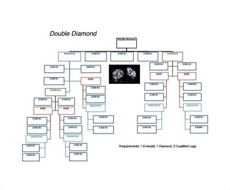 double diamond chart  works world  printables