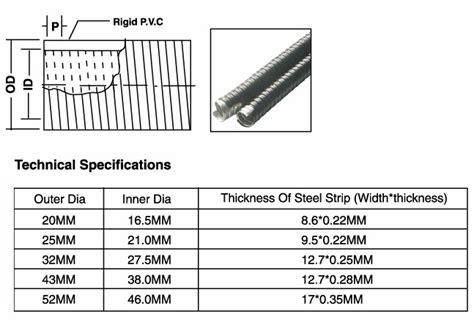 Flexible Decorative Conduit Electrical