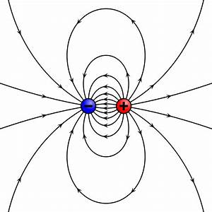 magnetic moment wikipedia With insulator electricity wikipedia