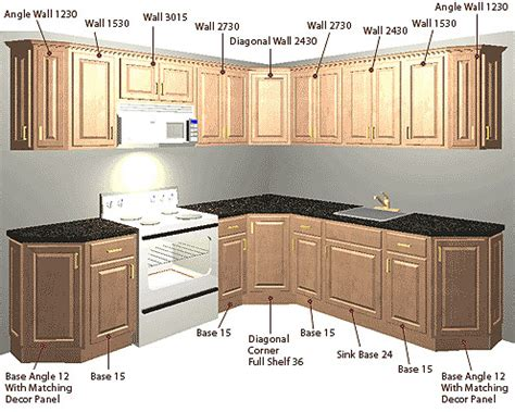 Price Of Kitchen Cabinets by Fresh Kitchen Custom Kitchen Cabinets Prices Idea With