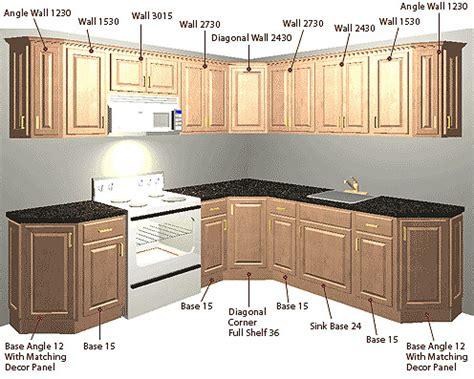 Popular Kitchen Custom Kitchen Cabinets Prices Idea With