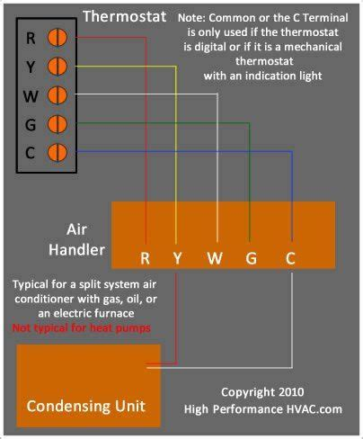 Different Ac Wiring Diagram by Thermostat Wiring Diagram 1 Thermostat Wiring In 2019