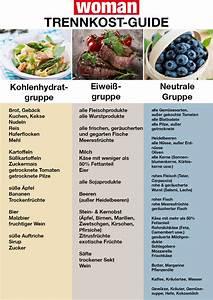 Diät essen bestellen