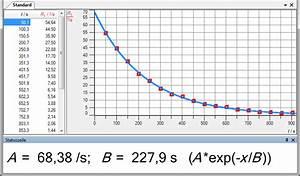 Halbwertszeit Cäsium 137 Berechnen : urm halbwertszeit ba137m ~ Themetempest.com Abrechnung