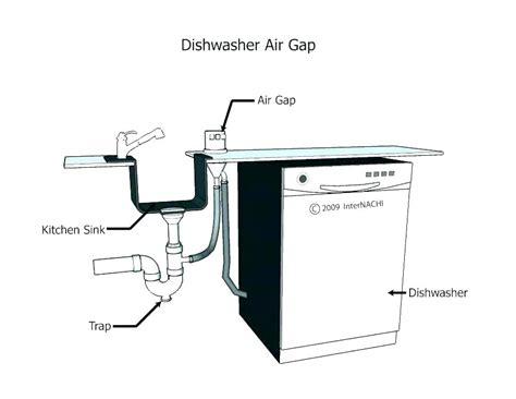 kitchen sink air gap keeps overflowing dishwasher air gap overflow strangefox
