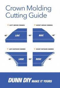93 best Crown molding images on Pinterest Crown moldings