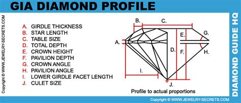 ideal depth and table for round how to read a gia report jewelry secrets