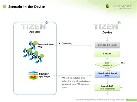 acl tpk tizen tech tpk reviewtechnewscom