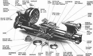 Lathe Chuck Parts Diagram