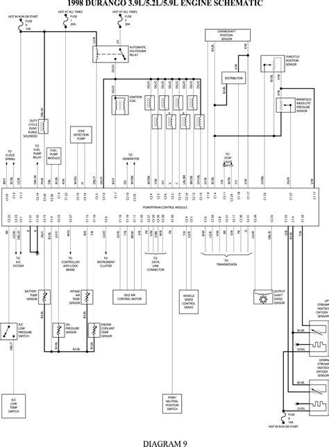 99 Dodge Ram 1500 5 2 Ecu Wiring Diagram by Dodge O2 Sensor Wiring Diagram Wiring Library