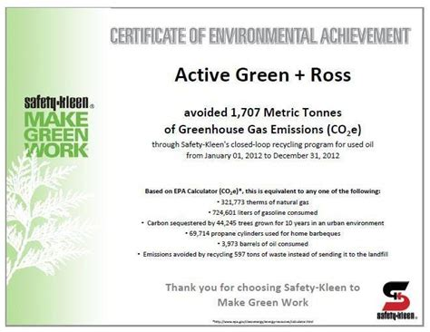 active green and ross kitchener ecopower castrol change active green ross tire 7396