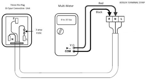 Mains Voltage Polarity Tests For Plumbers Heating