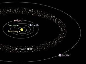 What Separates the Inner and Outer Planets - Pics about space