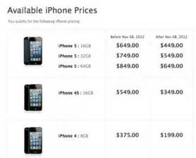 new iphone 5s price the real cost of an iphone 5