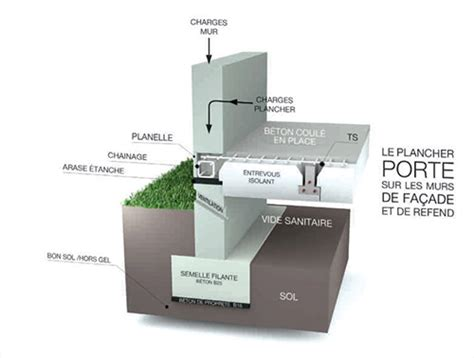 Bemerkenswert Natursteinwand Badezimmer Maison Avec Vide Sanitaire Frandomenech Info