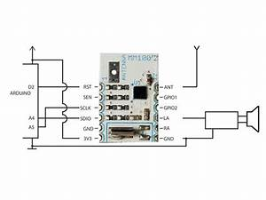 velleman modules mm100 fm rds empfanger mini modul With small fm radio