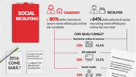 adecco si鑒e social social media e reputation determinanti per trovare lavoro secondo adecco marketing journal