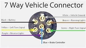 7 Way Trailer Plug Wiring Diagram Gmc  U2013 Moesappaloosas Com