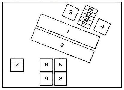 Bmw Series Fuse Box Diagram Auto